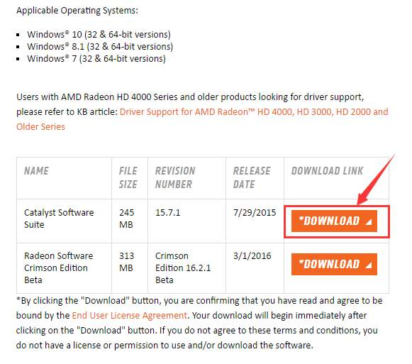 AMD Radeon HD Driver Download for Windows 10 7 8/ - Drivers Update Center