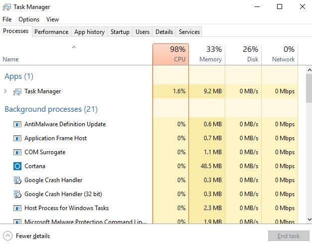 High CPU Usage on Windows 10 [Solved]  Driver Easy