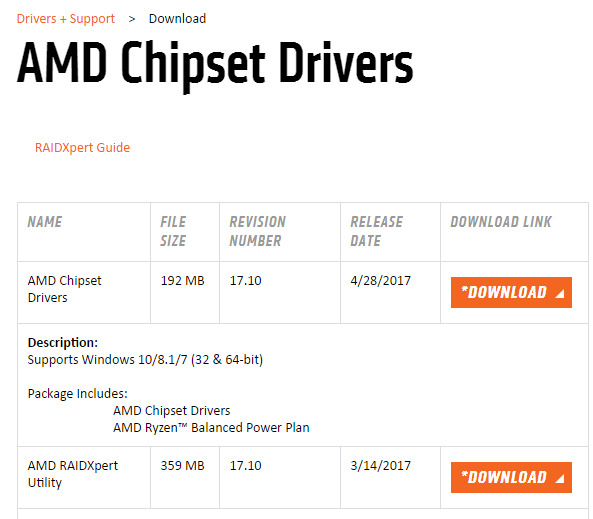 amd chipset driver windows 10 64 bit download