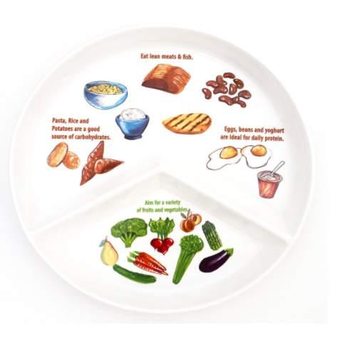 Diet plans richmond va photo 5