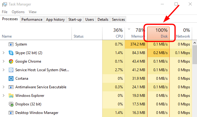 Windows 10 100% disk usage in Task Manager [SOLVED] - Driver