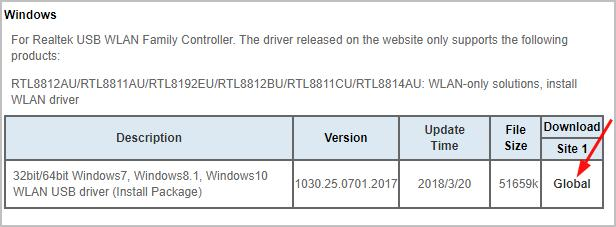 Fix Realtek RTL8811AU Driver Issue - Driver Easy