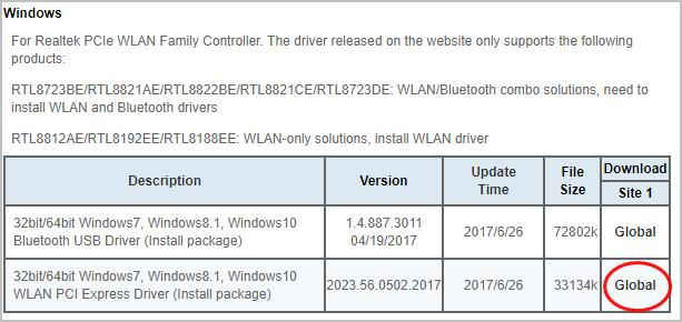 Fix Realtek RTL8723BE Driver Issue - Driver Easy