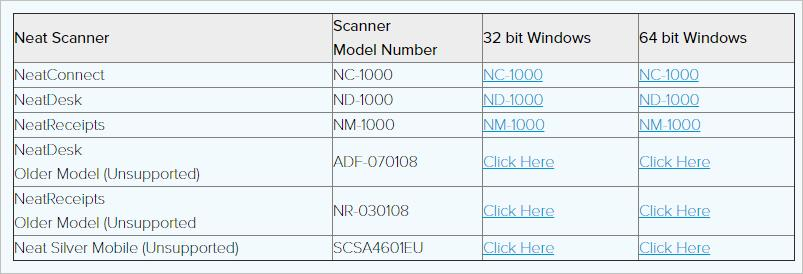 NEAT SCANNER MODEL NM-1000 DRIVERS FOR WINDOWS XP