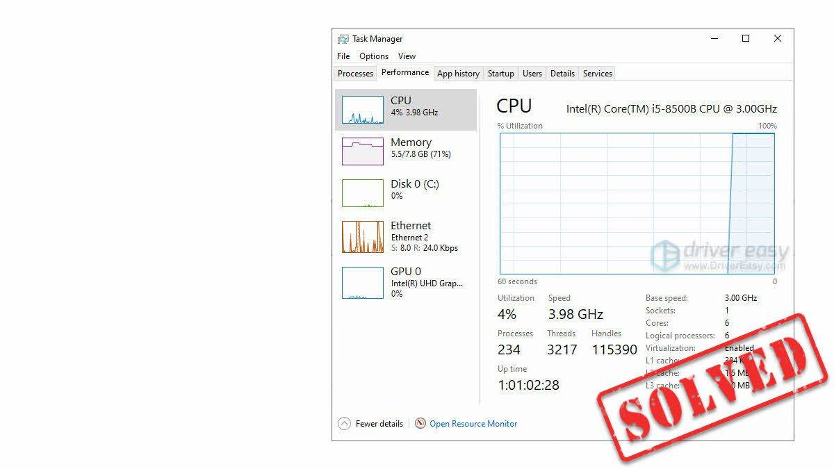 SOLVED] CPU usage 100% issue - Driver Easy