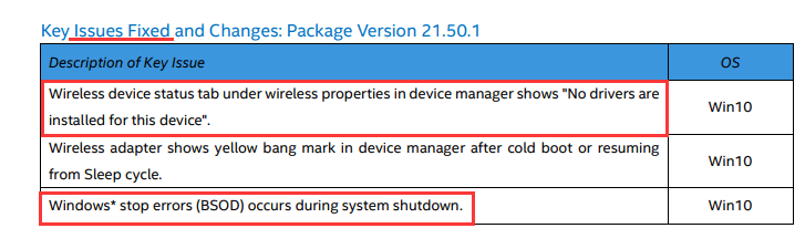 Intel wireless driver update release notes showing a lot of new features.