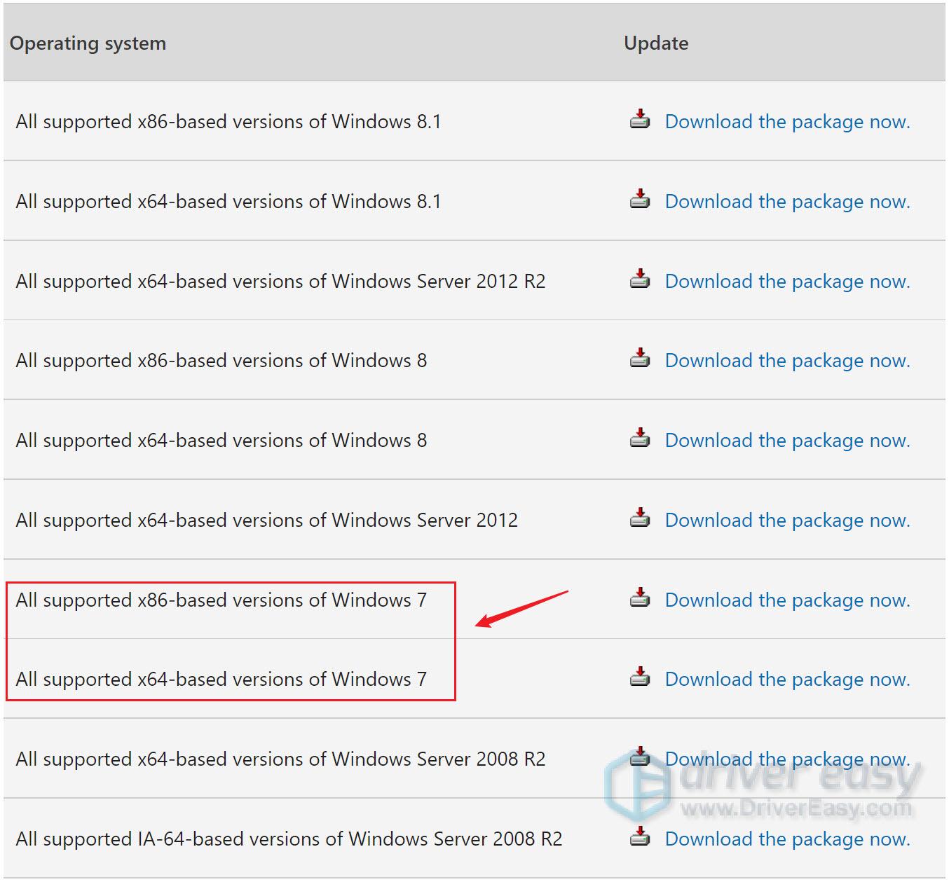 download urgent updates for windows 7