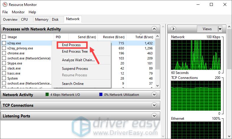 close bandwidth hogging applications